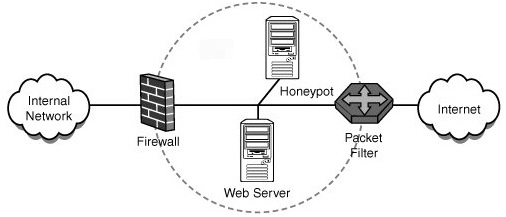 Honeypot-Detection-.jpg